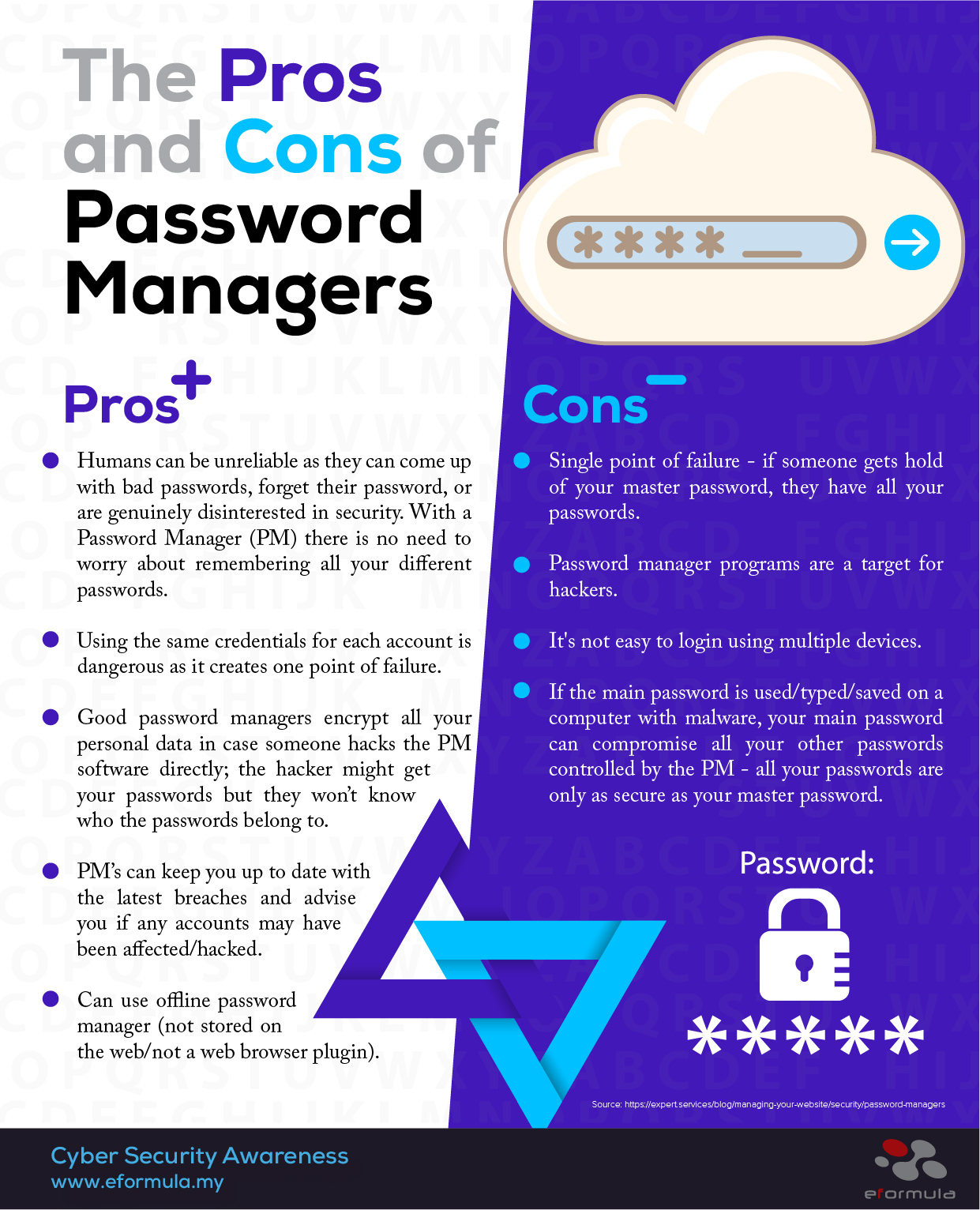 The pros and cons of password managers